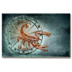 Znaki zodiaku horoskop...